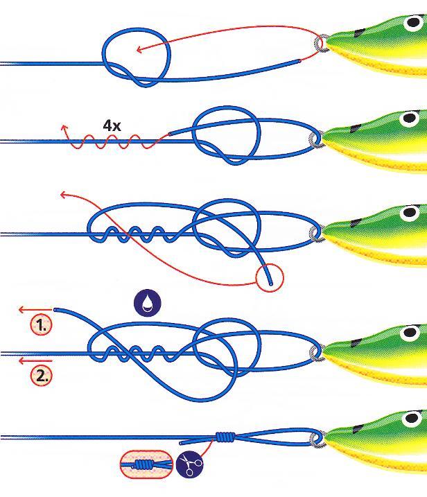 рыболовные узлы блесен