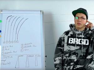 Der Youtube-Kanal vom Angelmeister