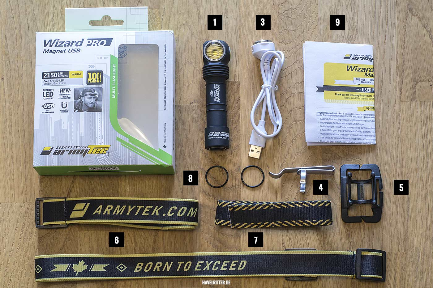 Armytek Wizard Pro Magnet USB - Lieferumfang
